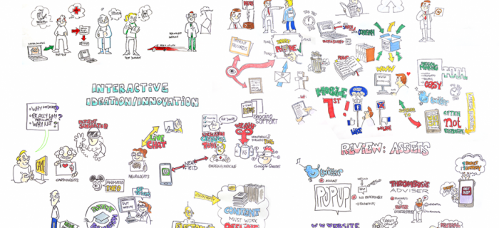 Visual Recording in Amsterdam